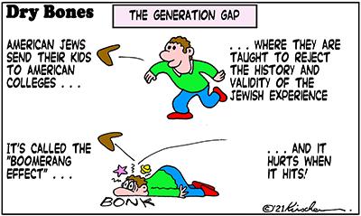Israel,America,American colleges,antisemitism,