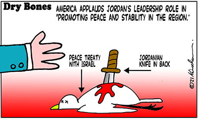 Dry Bones cartoon,donate, Biden, America, Jordan, Israel, Peace, President,