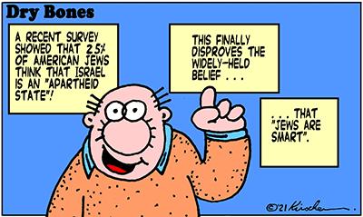 Dry Bones cartoon,donate, American Jews, anti Zionism, Israel,apartheid, Jews,